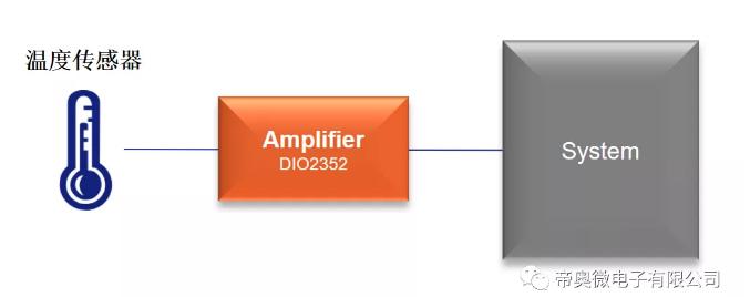 帝奧微放大器DIO2352應用框架圖