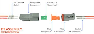 TE 泰科–新型卡扣式后盖连接器增强了恶劣环境下的电力和信号传输