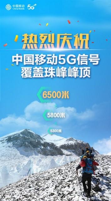 中国5G站上世界之巅!移动5G信号成功覆盖珠峰峰顶
