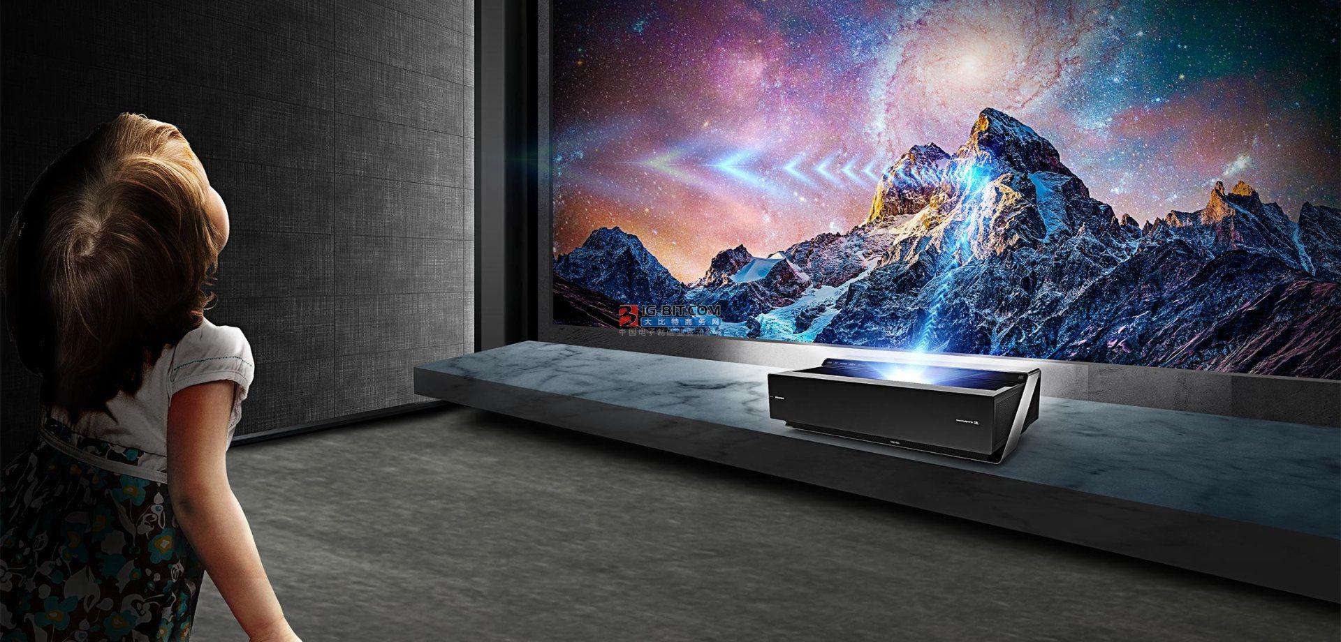 大屏領先!海信激光電視Q1增長99.14%,占80吋+市場近4成