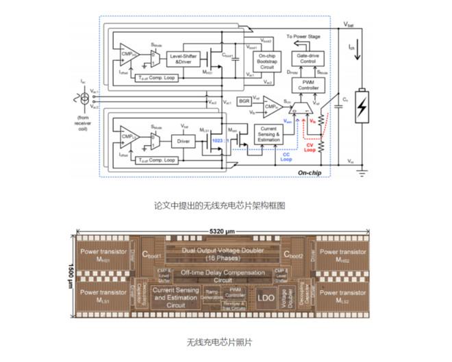 大幅提高芯片转化效率和集成度,我国学者提出新型无线充电芯片架构