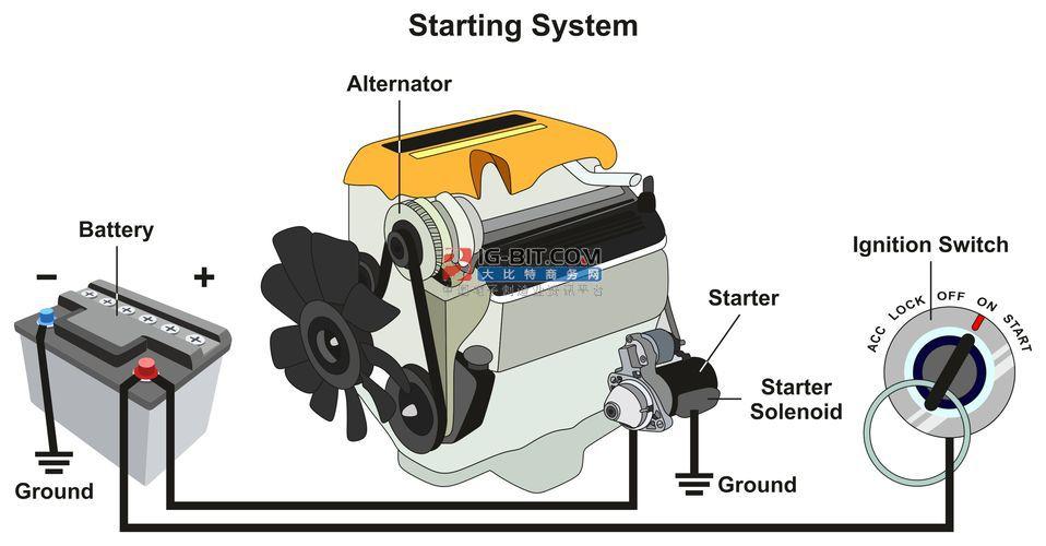 解决充电难题 奥迪开发多合一充电系统