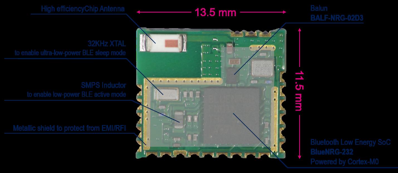 图2:BlueNRG-M2SA引脚分配和内部框图