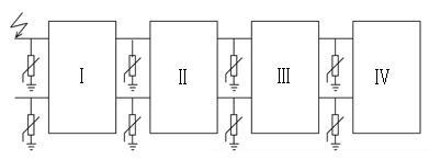 低压电源电子线路浪涌过电压防护技术