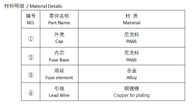 产品SET 方块T3.15A250V8.5*4*8材料明细表