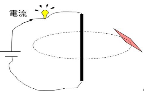 电感零件常见失效模式及分析手法简介-EDN 电子技术设计