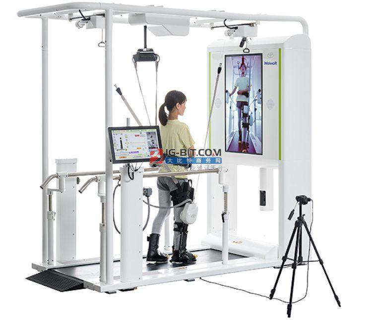 我國醫療機器人行業發展前景分析