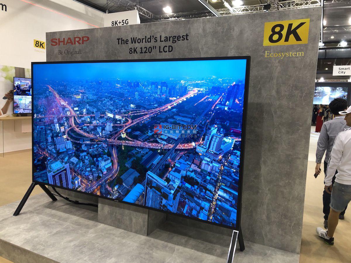 平價有望提振8K電視市場