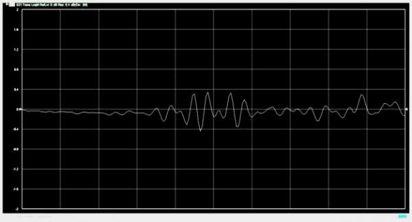 电缆频率响应