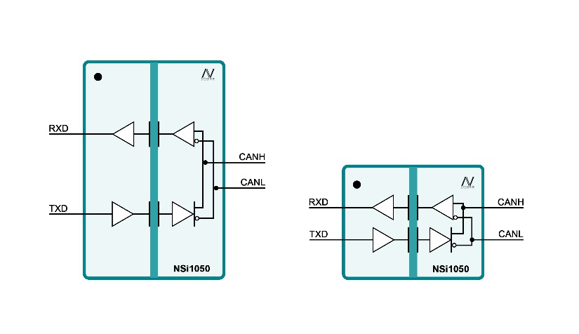 纳xin微推chu隔离CAN收发器,ti升工业系统的ji成du和ke靠性