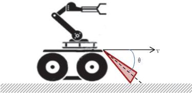 机器人平台上的对地速度雷达配置