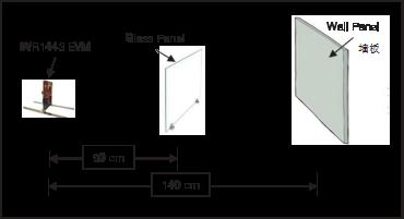 设置用于检测玻璃墙的测试