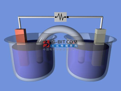 美guoyanfa新型电极材料 让电化学电池高xiao互相zhuan化电与氢