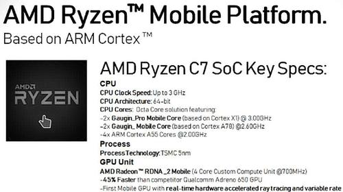 AMD將推出手機芯片:RDNA 2架構GPU