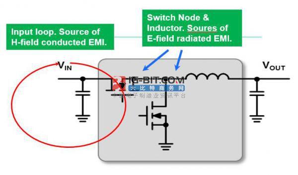 低EMI DC/DC模塊解決方案有助于降低5G基站的復雜性