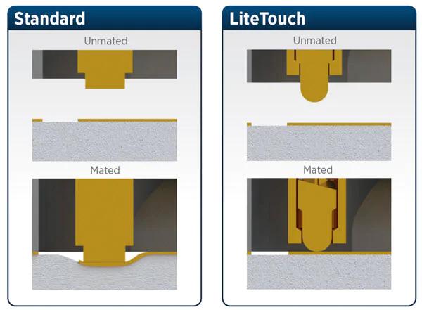 避免毫米波应用中的连接器反射