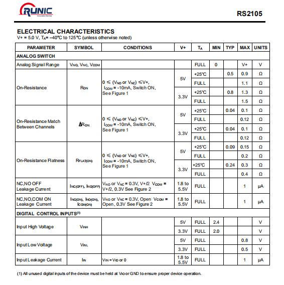 润石(RUNIC)模拟开关RS 2105电气特性