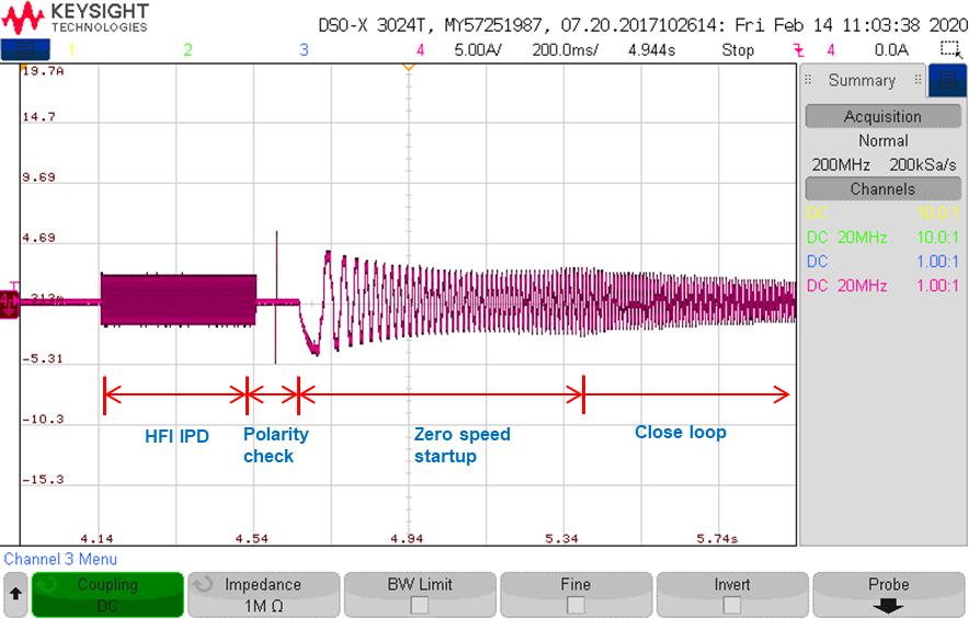 基于灵动MM32 SPIN系列MCU高频注入法侦测永磁同步电机的转子初始位置研究与应用