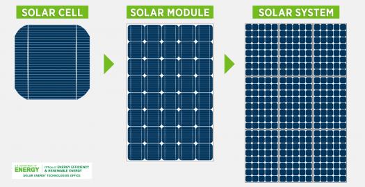 隆基乐叶5GW太阳能电池工厂正式投产