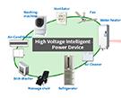 东芝电机控制驱动IC介绍/东芝功率分立器件