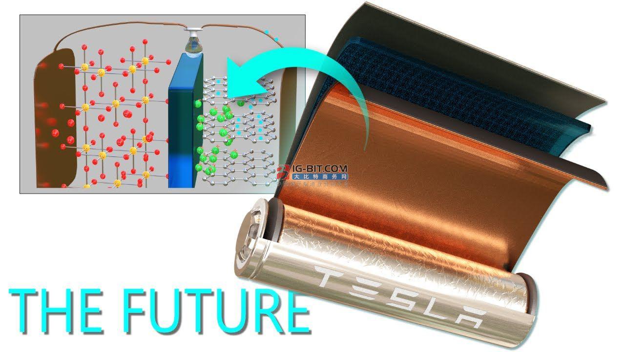 这家日本公司将锂电池成本降低九成 或颠覆全球电动车市场