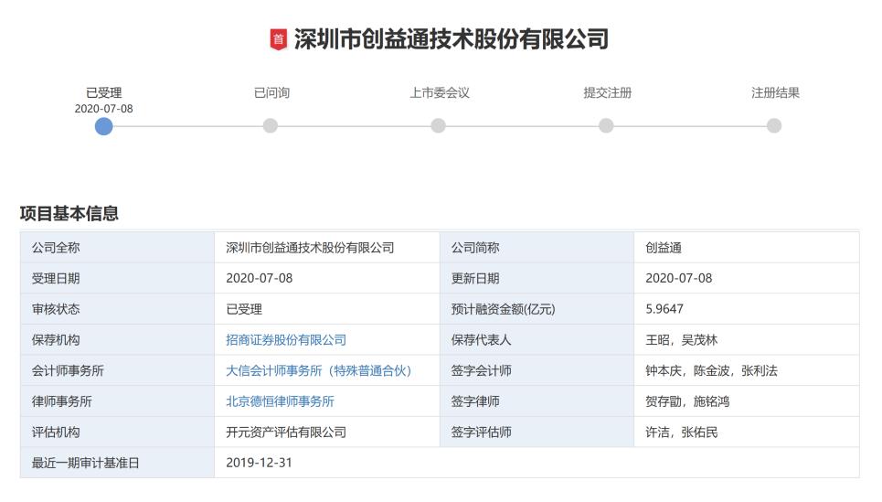西部数据/小米连接器供应商创益通IPO申请获受理