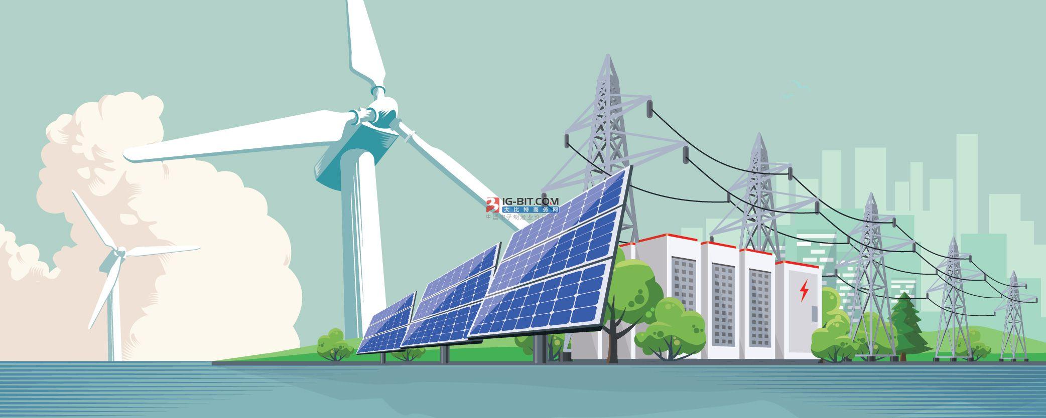 印度司Renew Power计划将可再生能源在5年内达到20GW