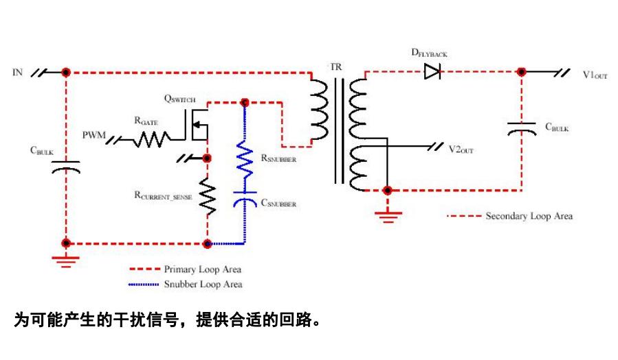 电源适配器电路骚扰抑制原理