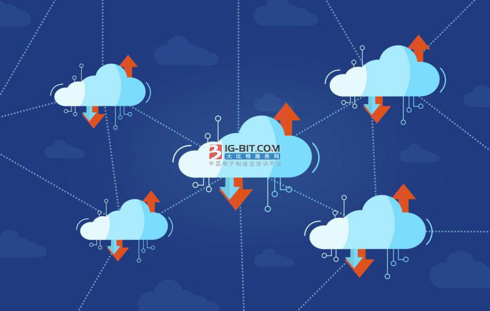 云、边缘和雾计算对连接器制造商的机遇和挑战