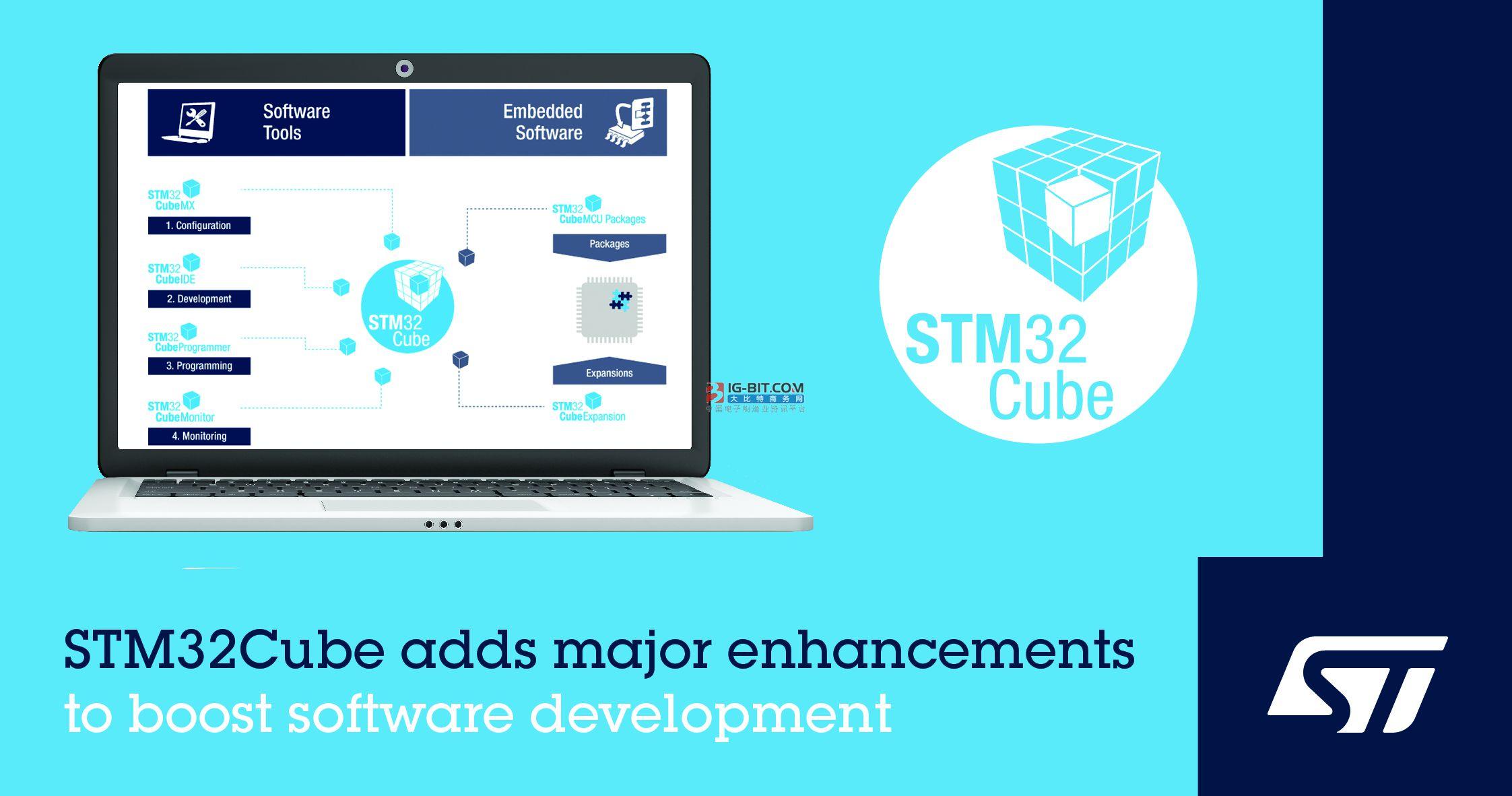 意法半导体为STM32Cube®生态系统增添新功能,提高软件开发效率