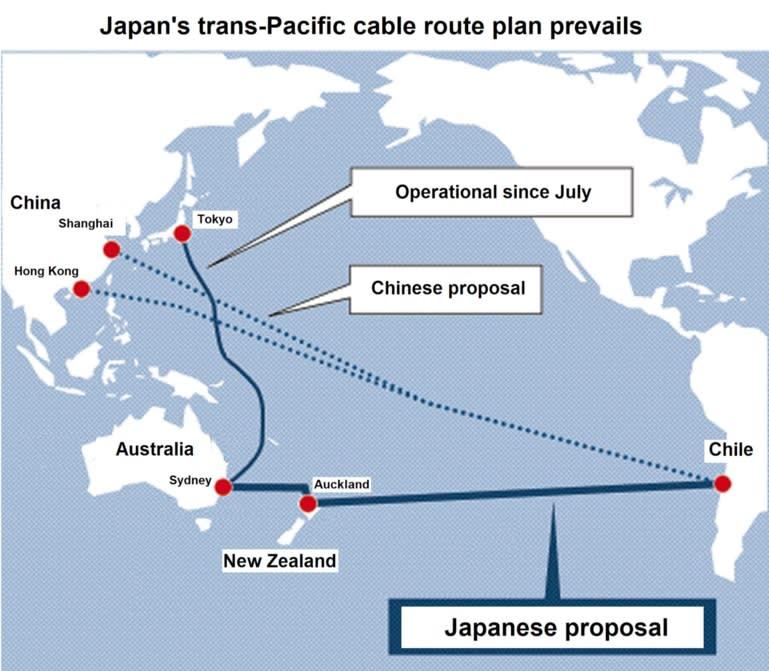 日媒:美国施压下,智利放弃中国海缆建设方案