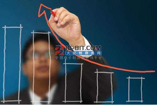 聊城大数据局与多家企业成功签约 助力数字经济发展