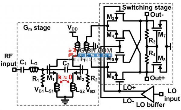 低磁耦合源极负反馈电感可帮助28GHz CMOS下变频混频器打入5G市场