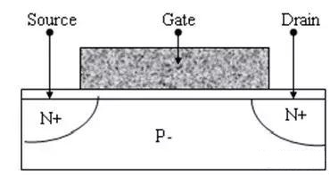MOSFET的结构和特点