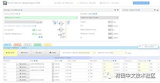 村田发布有助于减少PoC专用偏置T电路设计资源的设计辅助工具
