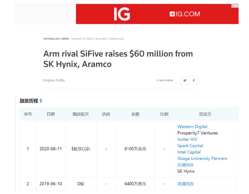 SK海力士、英特尔、高通等参投,SiFive获6000万美元投资