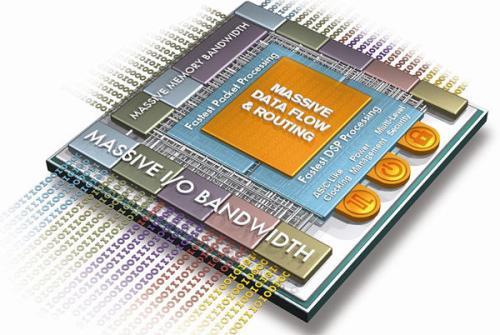 现阶段我国FPGA市场的现状 跟小编来看看吧