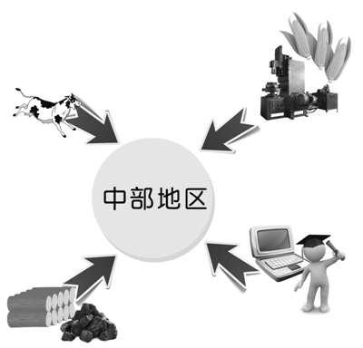 磁件产业发展新趋势:自动化普及和产业转移速度将加速