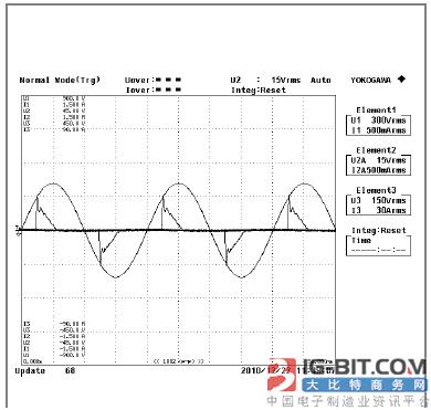 横河WT3000节能灯测试