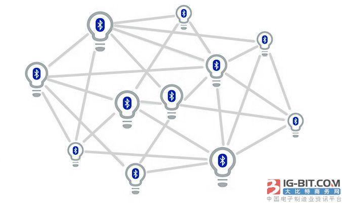 SYLVANIASMART+系列照明产品采用赛普拉斯BLE技术 推出全球首款蓝牙Mesh LED