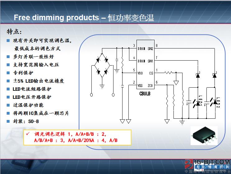 O2Micro LED 产品创新解决方案