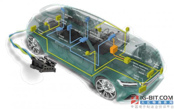 这两场演讲可帮助车载电源解决大功率、低成本等众多挑战