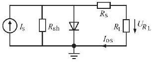 最大功率点追踪(MPPT)技术在LED太阳能路灯照明中