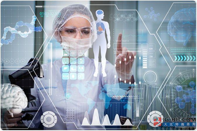 医疗人工智能助力中国战疫,用于医疗诊断的计算机影像