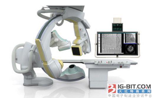 医疗电子市场的现状与挑战