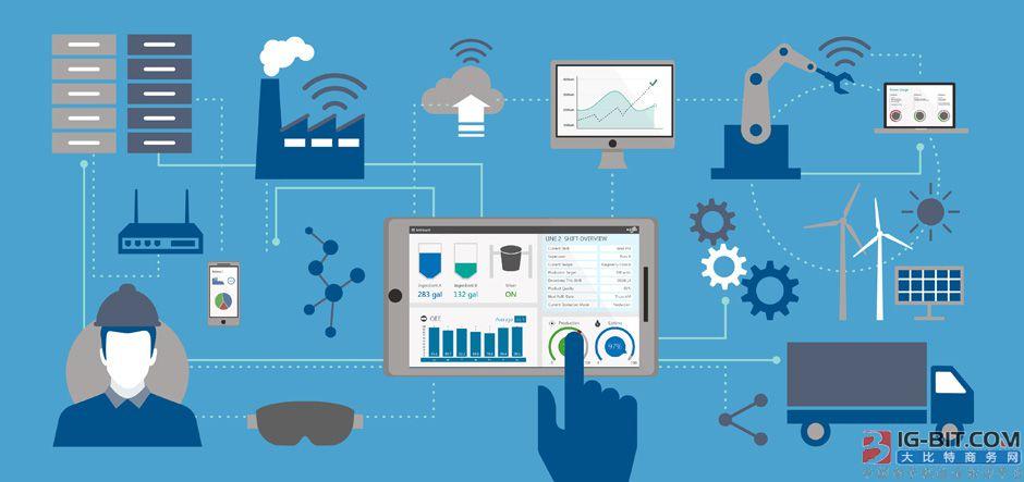 未来三年工业互联网有望实现14%左右的年均复合增长率
