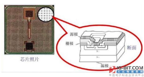 详细解析芯片里的众多晶体管是如何实现的