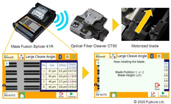 藤仓推出41R多光纤熔接机 搭载自动化刀片管理技术