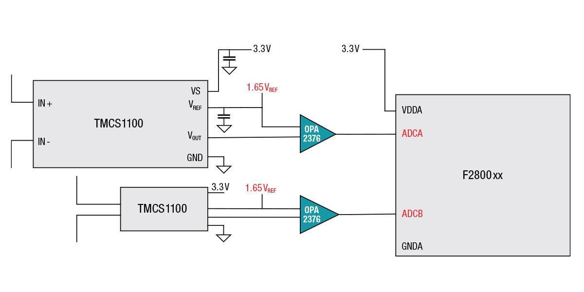 霍尔电流传感器在电信整流器和服务器电源中的应用