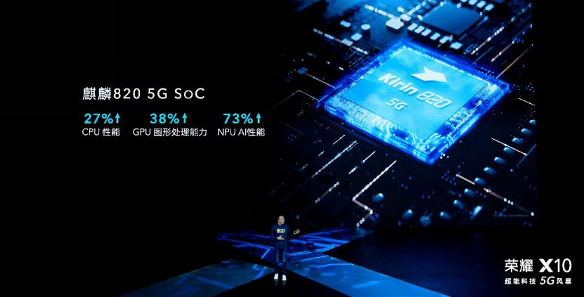 荣耀X10发布,2020年5G手机战场迎来真正拐点